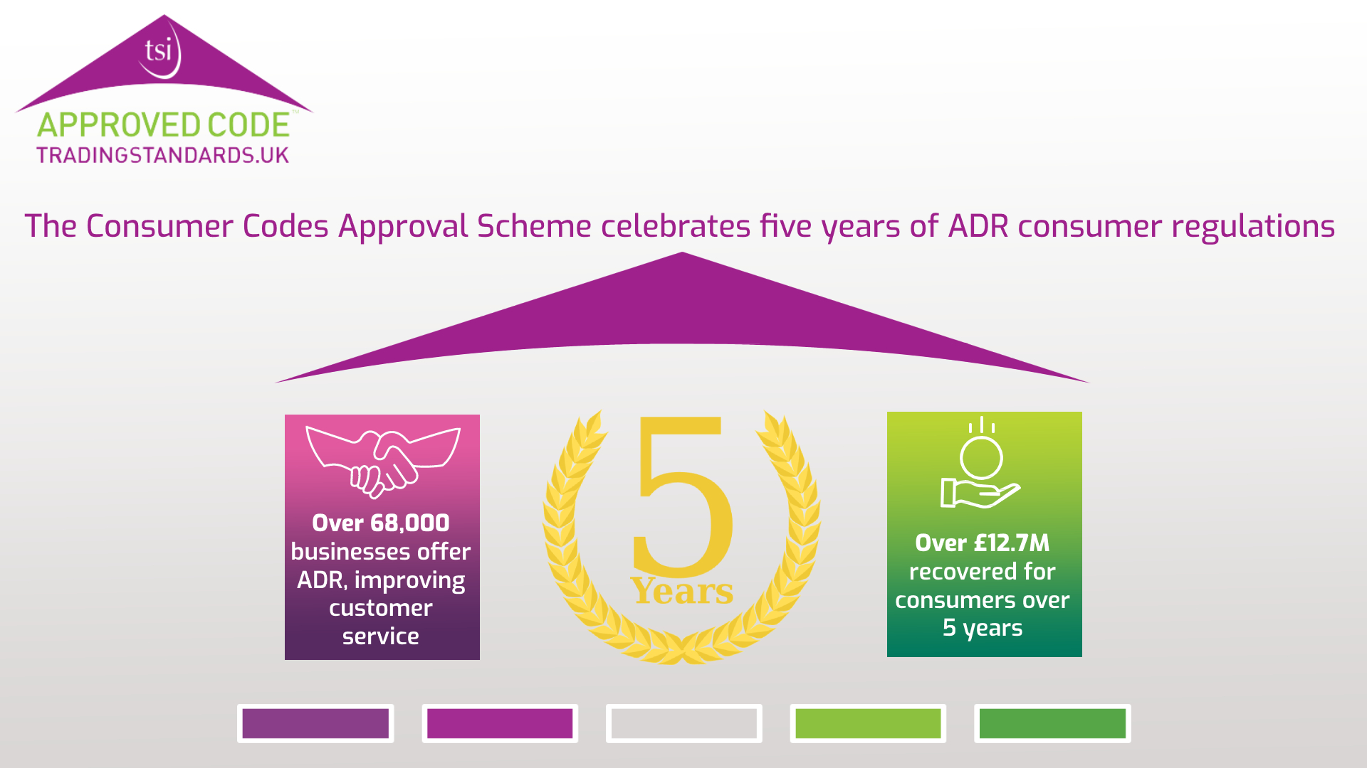 CCAS celebrates five years of ADR with £12.7M consumer recovery